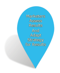 marketers assess